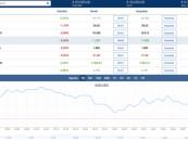 Plus500 : recensione broker CFD ed opinioni