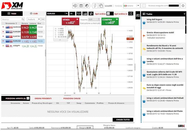 piattaforma-trading-xm