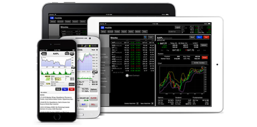 Piattaforme trading CFD