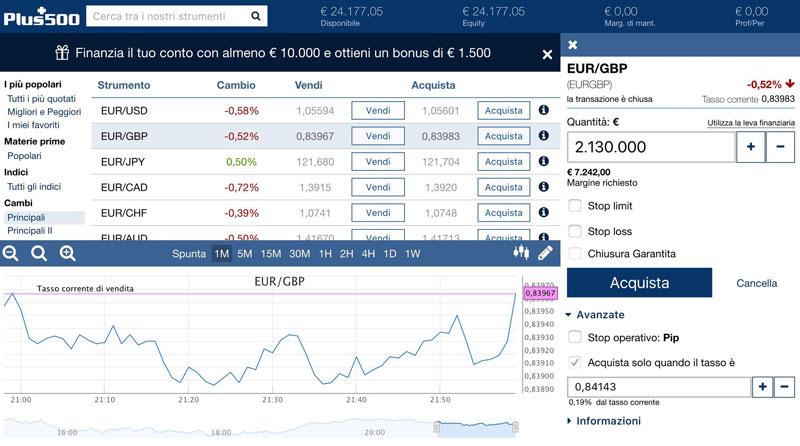 plus500-eur-gbp