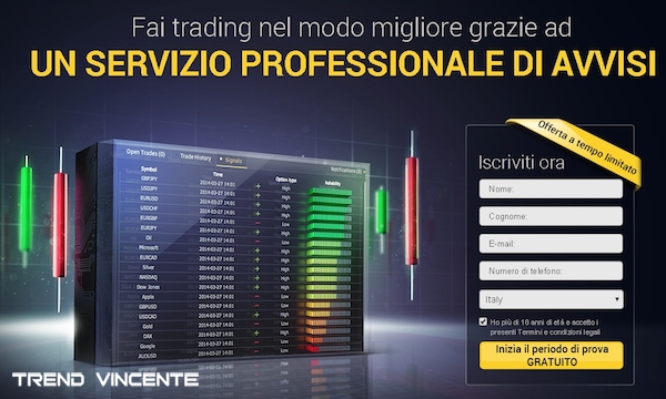 24Option Segnali di Trading